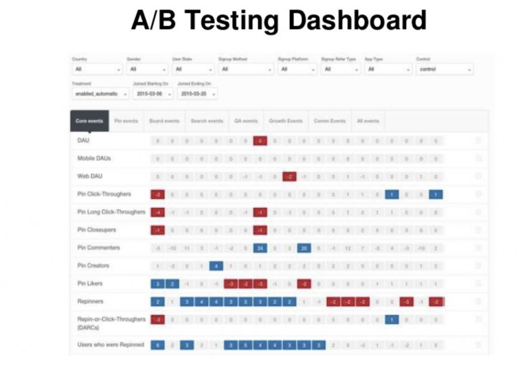 developer tools Archives - Fiddler