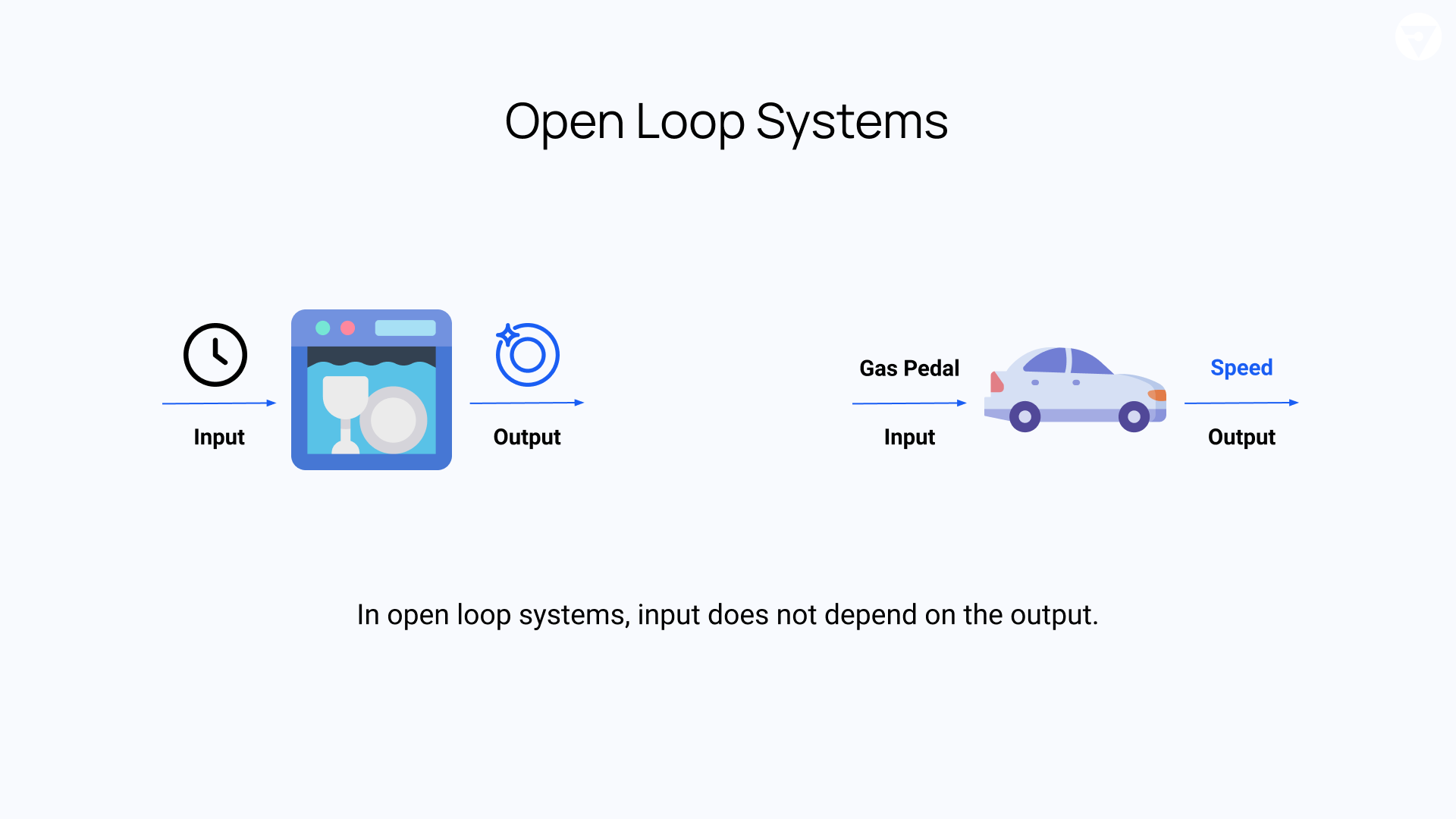 In open-loop systems, input does not depend on the output.