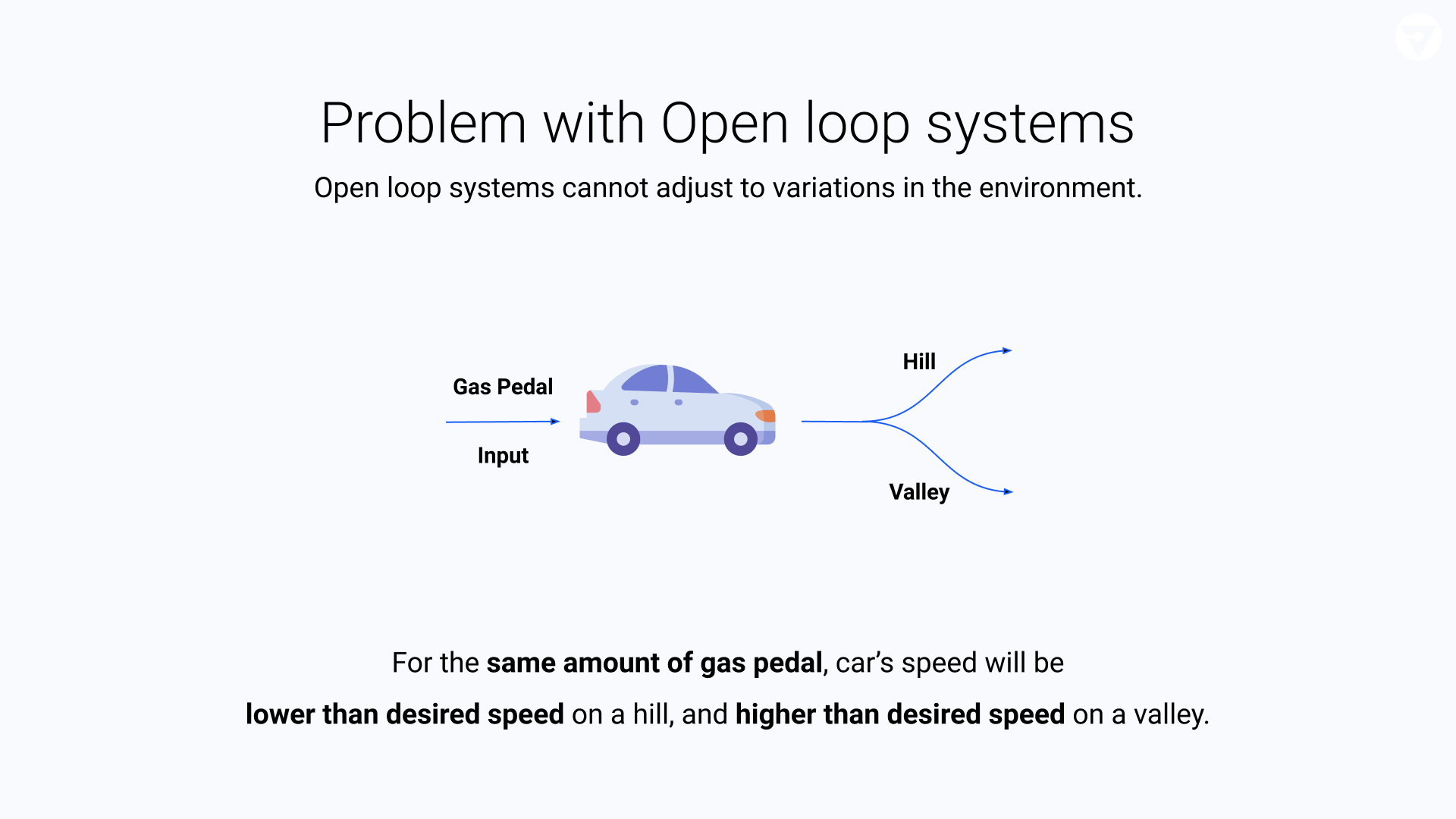 However, open-loop systems cannot adjust to variations in the environment.